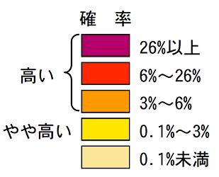 震度6弱以上の揺れが起きる確率の色分け区分