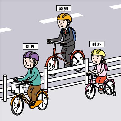 自転車の正しい走行場所およびヘルメットの着用イラスト